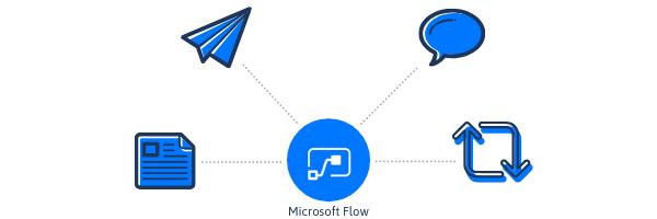 Microsoft Flow (1)